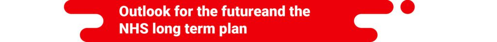 future of primary care - long term plan